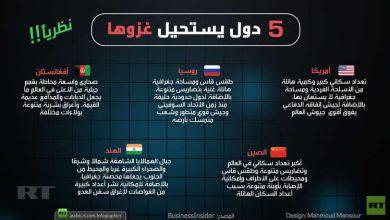 صورة انفوجرافيك .. 5 دول يستحيل غزوها نظريا