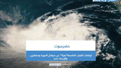 """صورة توقعات اقتراب العاصفة""""هيكا"""" من سواحل المهرة وسقطرى..  والإرصاد تحذر"""