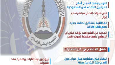 صورة #إنفوجرافيك| حزب الإصلاح الإخواني.. ولاء لقطر وطعن للتحالف