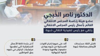 صورة إنفوجرافيك| الخُبجي يناقش مع رئيس تنفيذية انتقالي شبوة مستجدات الأوضاع بالمحافظة