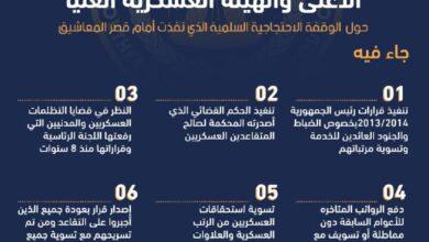صورة إنفوجرافيك| البيان المشترك بين هيئة التنسيق الأعلى والهيئة العسكرية حول الوقفة الاحتجاجية التي نفذت أمام قصر المعاشيق