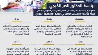 صورة إنفوجرافيك| برئاسة الدكتور الخبجي هيئة رئاسة الانتقالي تعقد اجتماعها الدوري