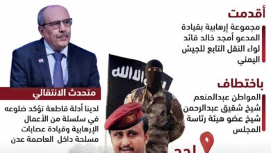 صورة إنفوجرافيك| المجلس الانتقالي يطالب بالقبض على المدعو أمجد خالد وعصابته الإرهابية
