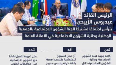 صورة إنفوجرافيك عدن24| الرئيس الزُبيدي يترأس اجتماعًا مُشتركًا للجنة الشؤون الاجتماعية بالجمعية الوطنية ودائرة الشؤون الاجتماعية في الأمانة العامة