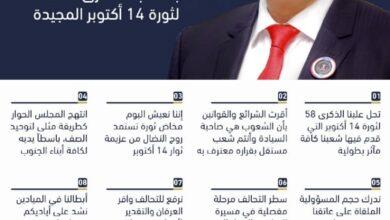 صورة إنفوجرافيك  كلمة الرئيس الزُبيدي بمناسبة الذكرى الـ 58 لثورة 14 أكتوبر المجيدة