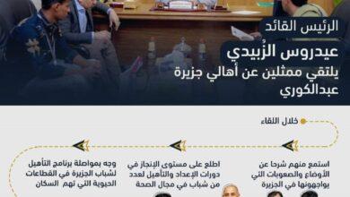 صورة إنفو جرافيك  الرئيس القائد عيدروس الزُبيدي يلتقي ممثلين عن أهالي جزيرة عبدالكوري